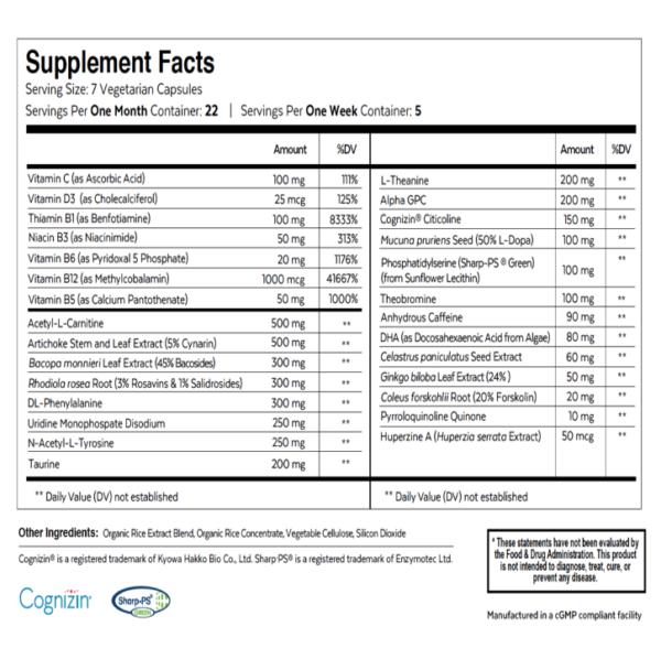 an ingredients of Qualia mind brain supplement