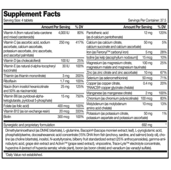 a ingredients list of Focus factor brain supplement