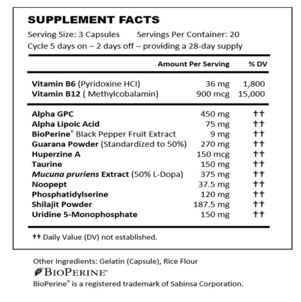 of a Nitrovit best brain supplement from editors' choice supplement facts